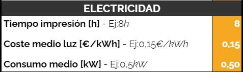 coste-electricidad-impresora-3d