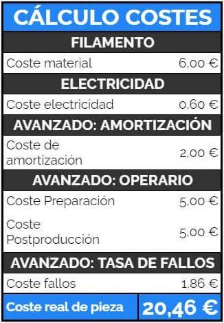 coste-final-imprimir-en-3d