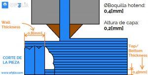 esquema-laminado-3d-of3lia