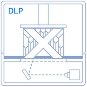 tipo-de-impresora-3d-dlp