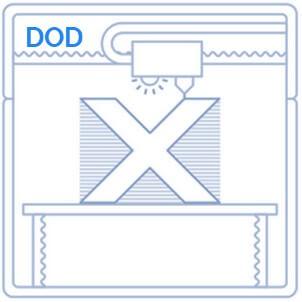 tipo-de-impresora-3d-dod