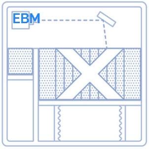tipo-de-impresora-3d-ebm