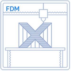 tipo-de-impresora-3d-fdm