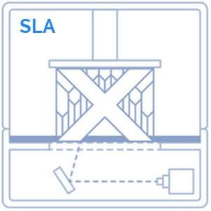 tipo-de-impresora-3d-sla