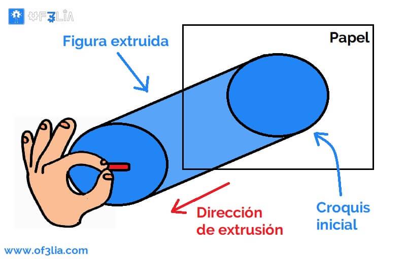 software-impresora-3d-extrusion