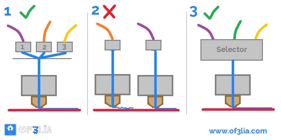 sistemas-doble-extrusion