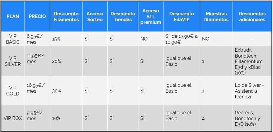 tabla-comparativa-vip-box