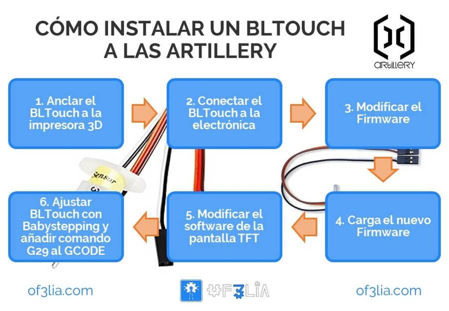 como-instalar-bltouch-artillery