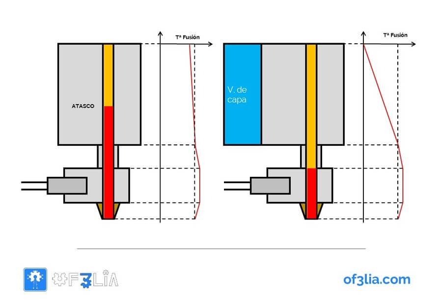 refrigeracion-atasco-impresora-3d